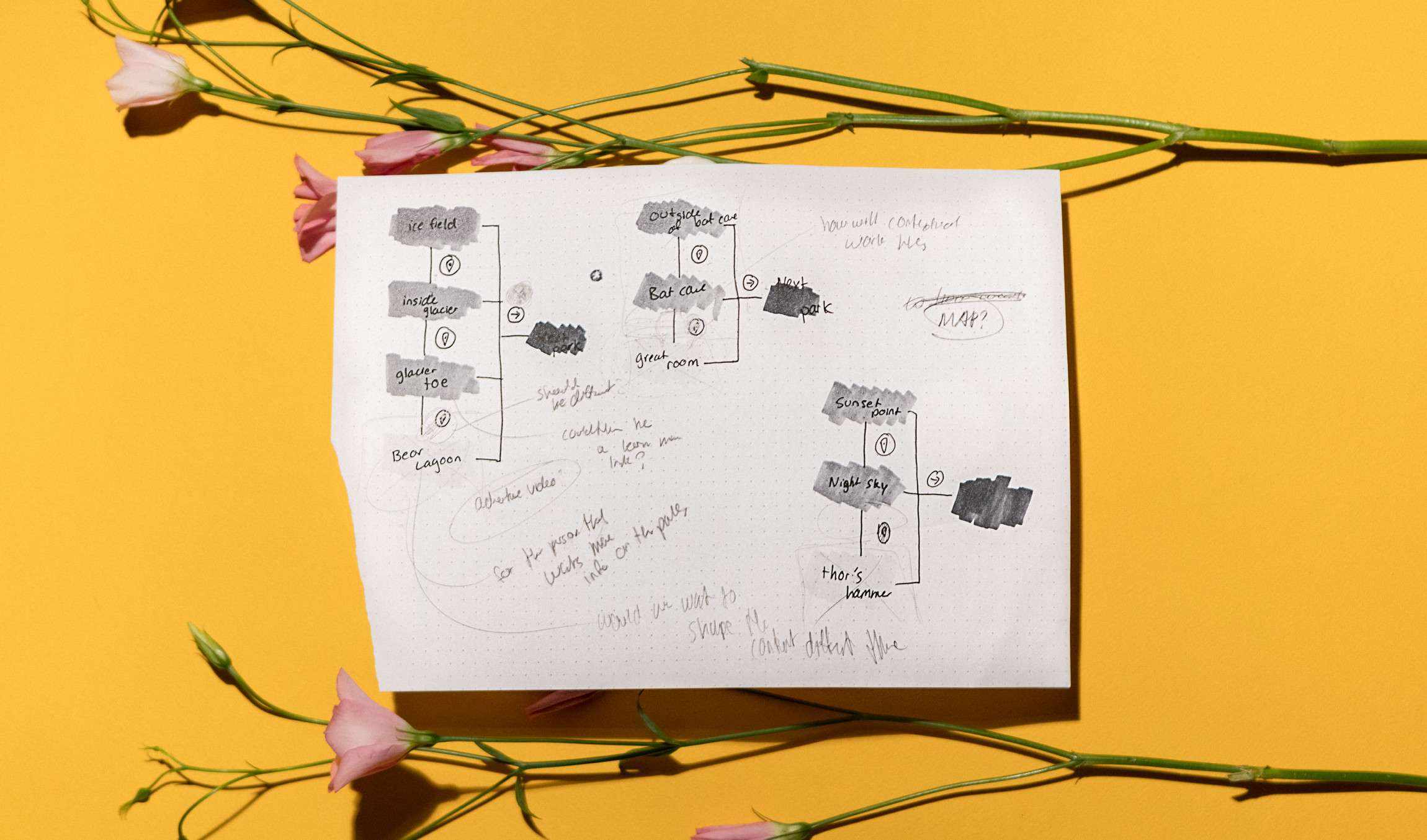 lizvwells-casestudy-hiddenworldsofthenationalparks-sketch1